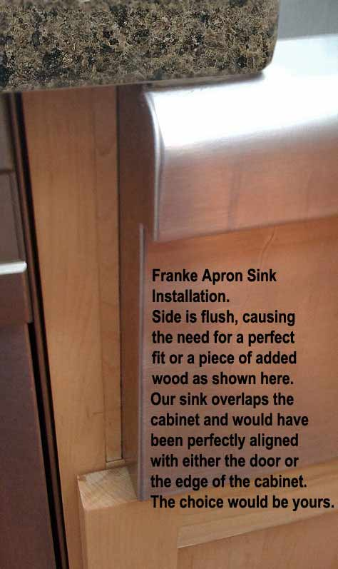 franke farmhouse stainless sink problem